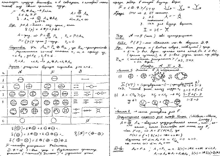 Combinatorial structures in topology page 6 bialgebras of feynman diagrams f and chinese characters b view ccuart Choice Image